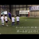 少年サッカー練習メニュー 1人でできるシュート練習